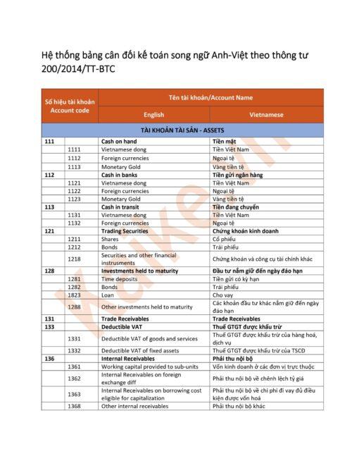Hệ thống bảng cân đối kế toán song ngữ Anh Việt theo thông tư 200/2014/TT-BTC