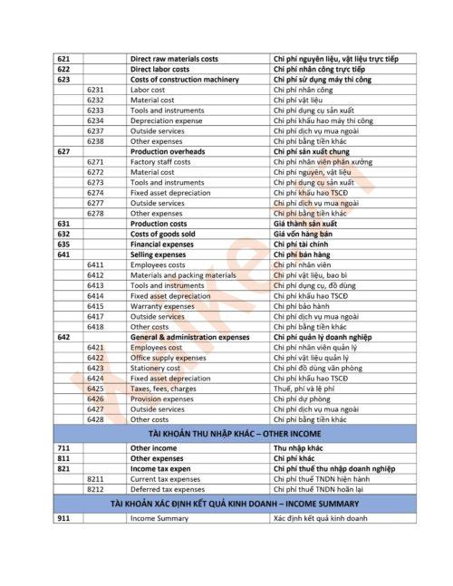 Hệ thống bảng cân đối kế toán song ngữ