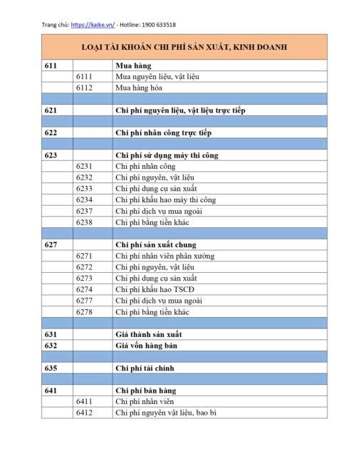 bảng hệ thống tài khoản kế toán file excel theo thông tư mới